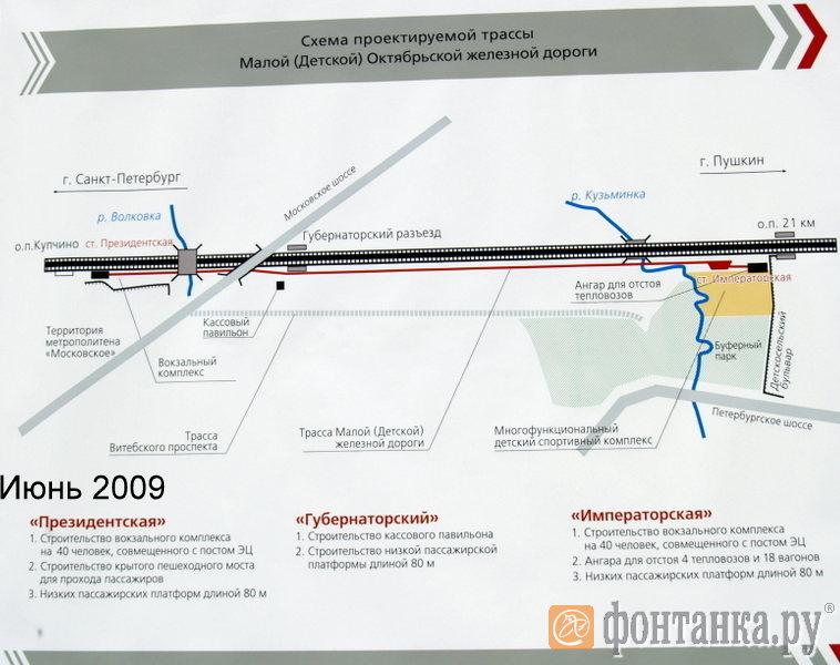 Новый проект Малой железной дороги