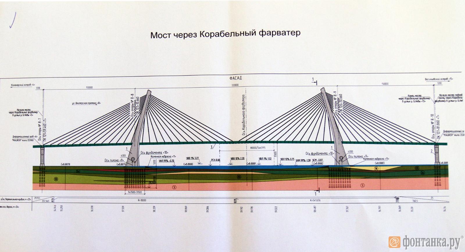 Мост через Корабельный фарватер