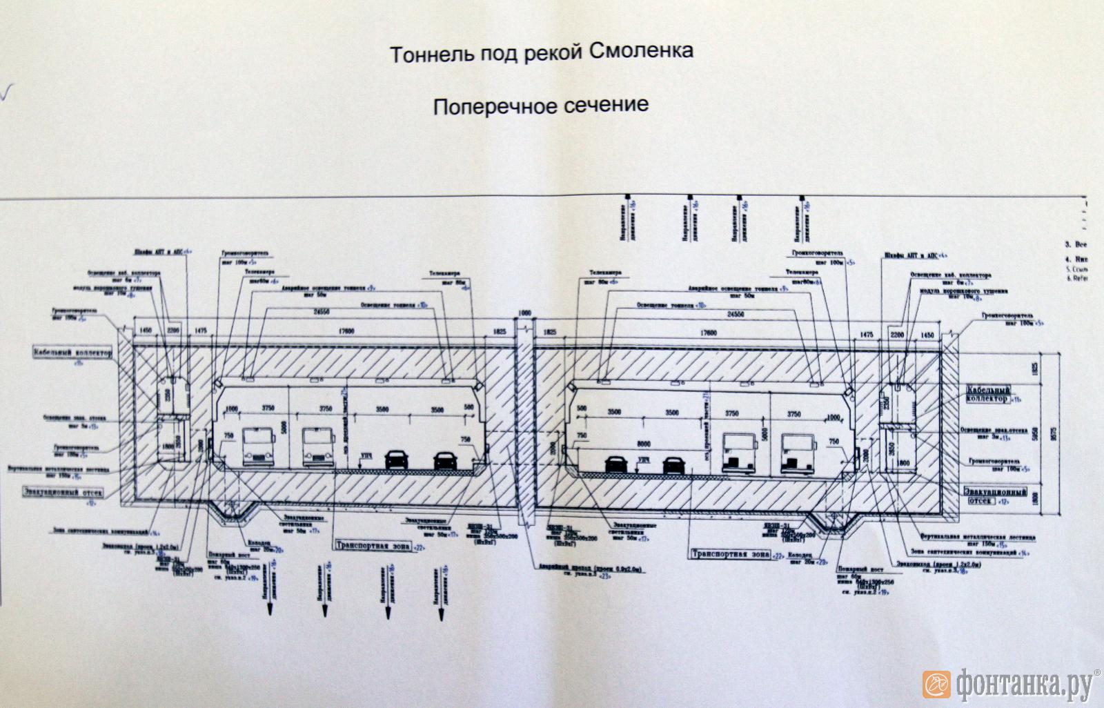 Тоннель под рекой Смоленкой