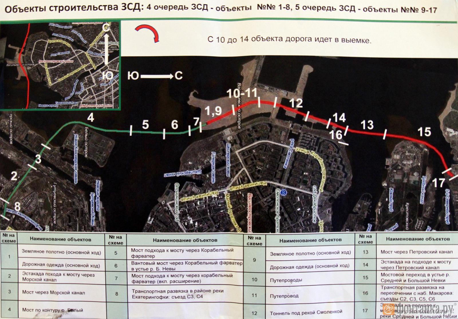 Схема объектов строительства ЗСД