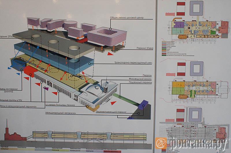Реконструкция Финляндского вокзала