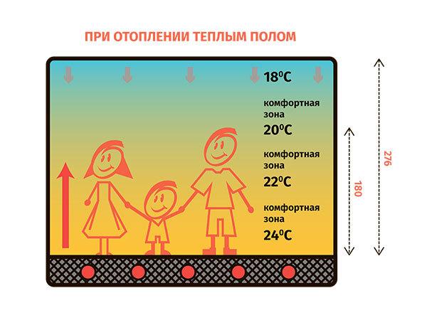 www.devcent.ru