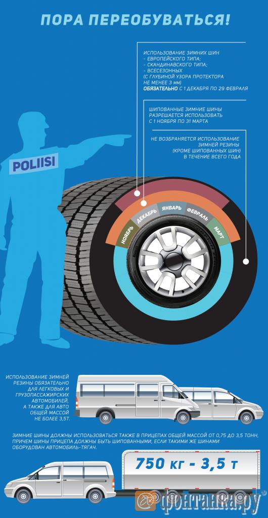 У финских пограничников настала зима. В Суоми пускают на шипах уже сейчас (Иллюстрация 1 из 1)