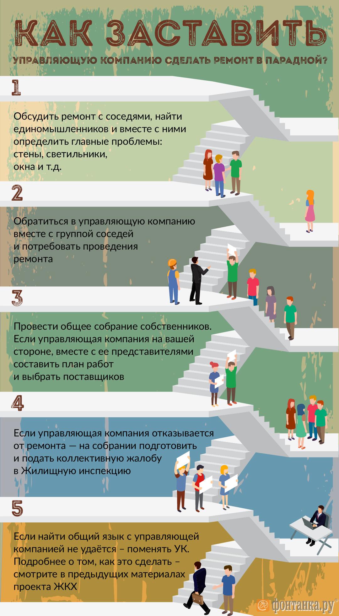 Как отремонтировать парадную (Иллюстрация 1 из 1) (Фото: