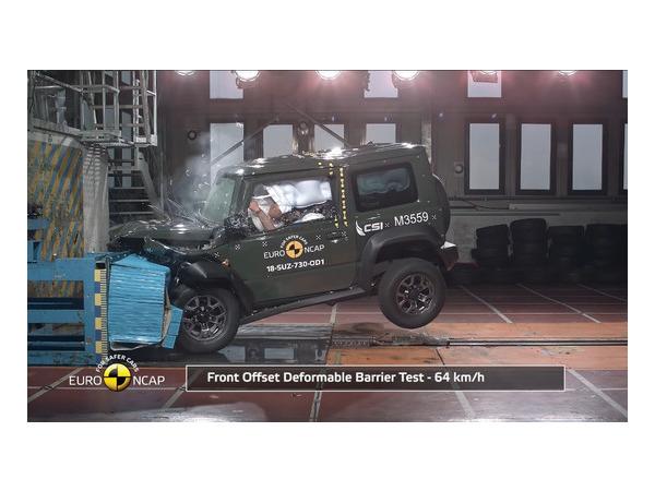 От пятерки до троечки: новые краш-тесты Euro NCAP