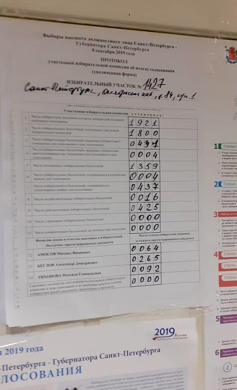 Фото: Наблюдатели Петербурга