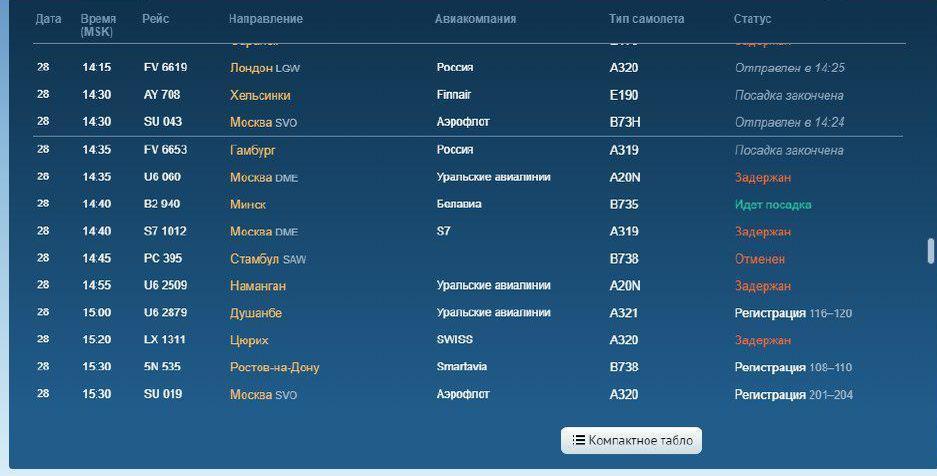 скриншотстраницысервисаflightradar24
