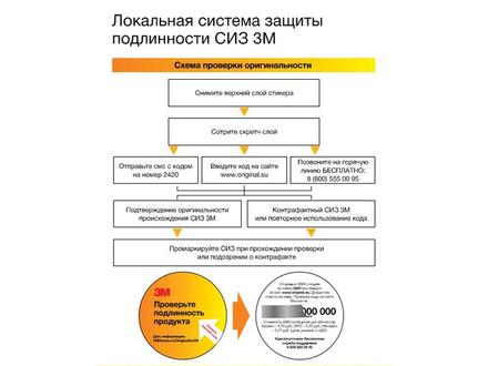 фото предоставлено компанией АО «3М Россия»