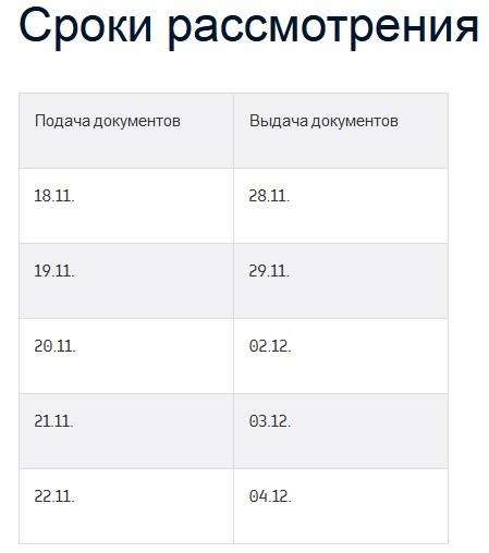 Генконсульство Финляндии в Петербурге