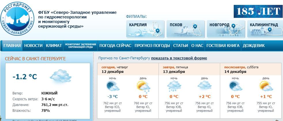 Скриншот с сайта www.meteo.nw.ru