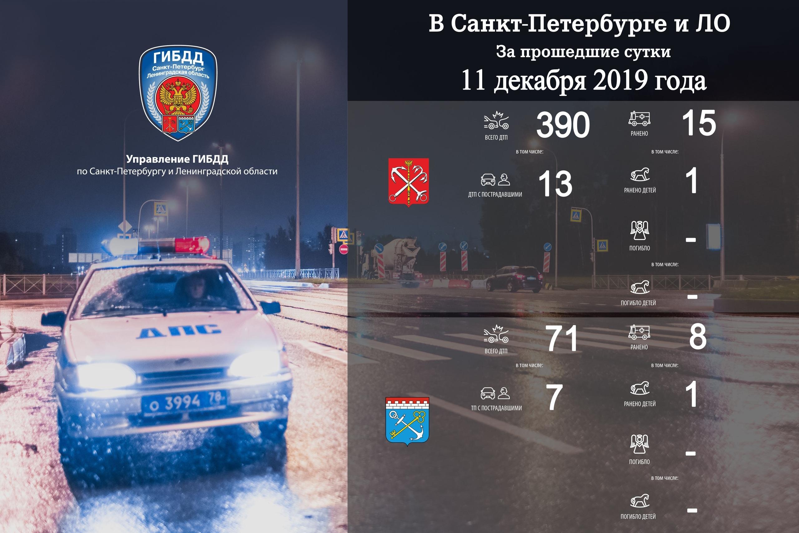 УГИБДД по Санкт-Петербургу и Ленинградской области