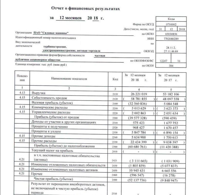 По санкционному счету. Сможет ли Алексей Мордашов возместить провал «Силовых машин» за счет потребителей электроэнергии (Иллюстрация 1 из 1)
