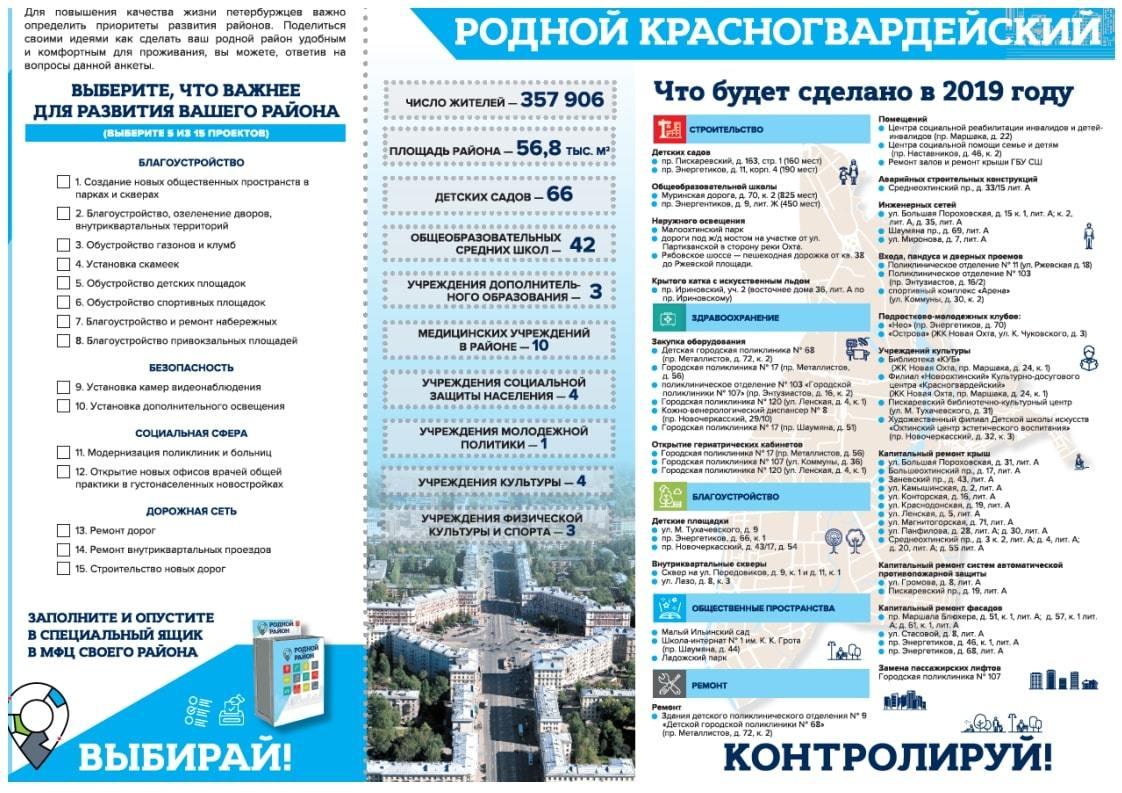 анкета//www.gov.spb.ru