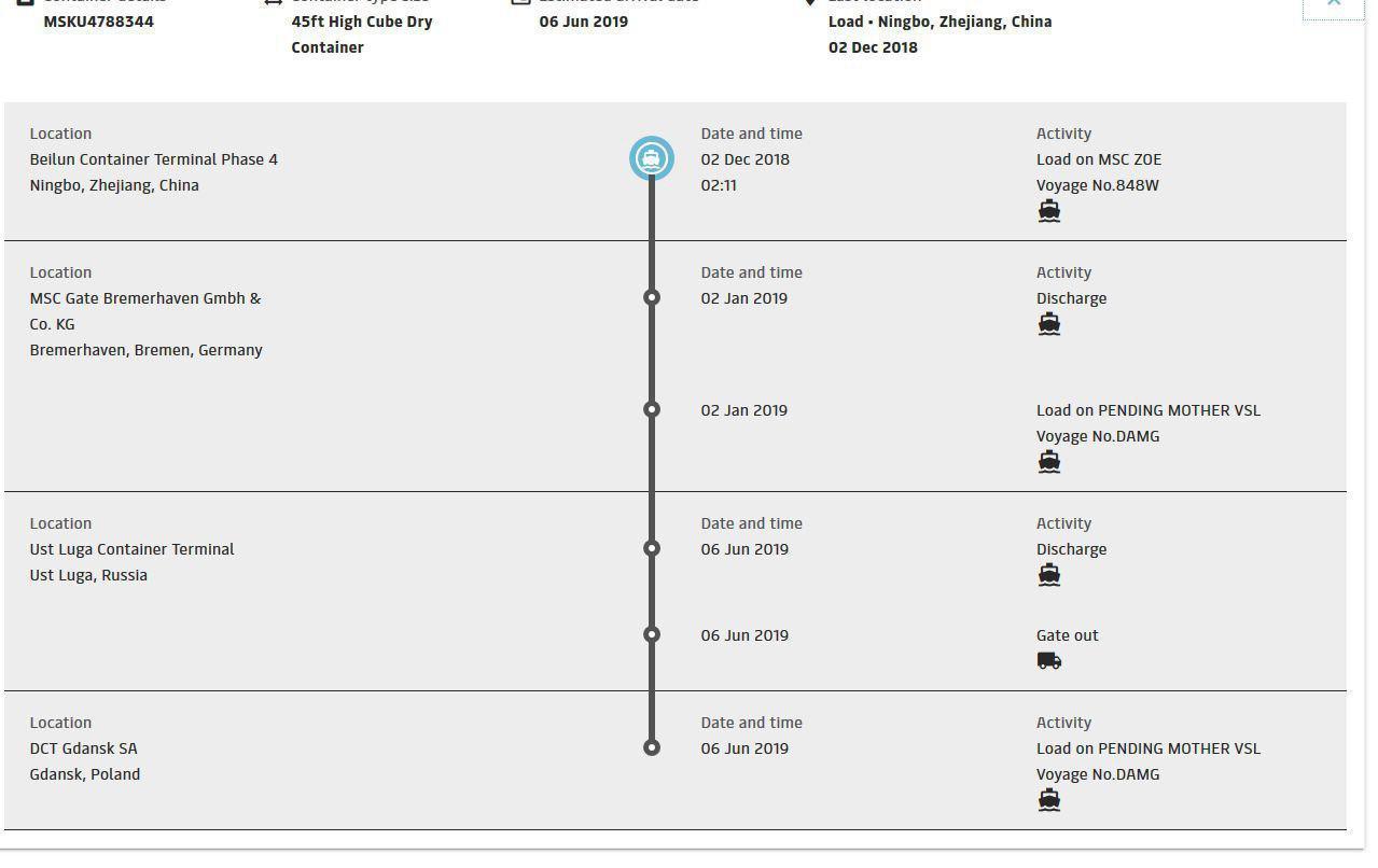 скрншот данных трекинговой системы/www.maersk.com