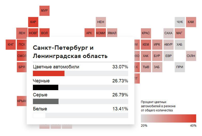 Скриншот с auto.ru