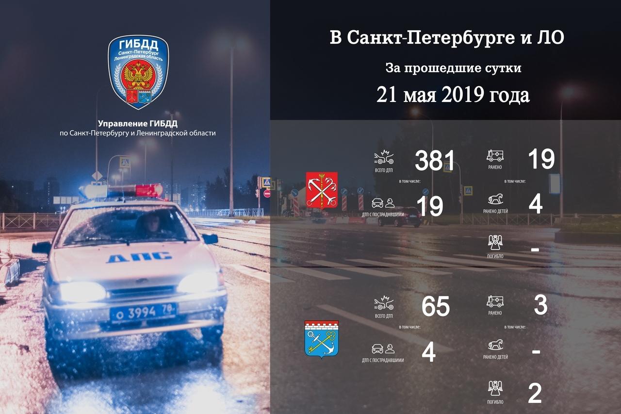 Статистика ДТП в Петербурге и области: двое погибли в одном районе с разницей в 20 минут (Иллюстрация 1 из 1) (Фото: vk.com/ugibdd178)