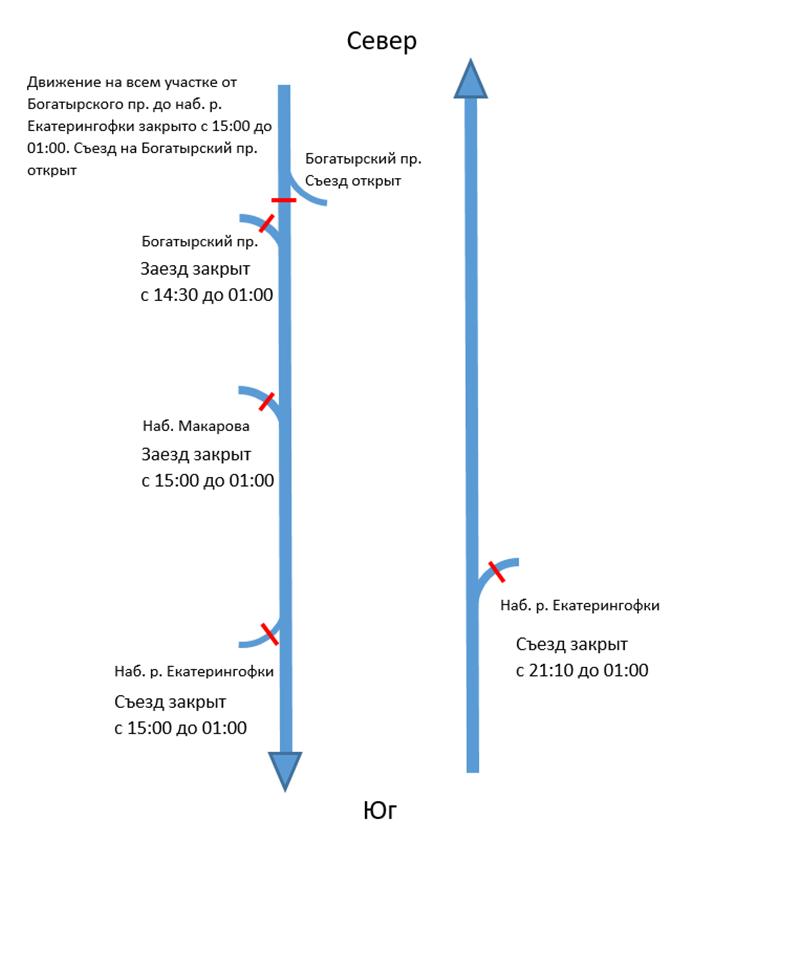 Как ЗСД Фест ограничит движение по Западному скоростному диаметру (Иллюстрация 1 из 1)