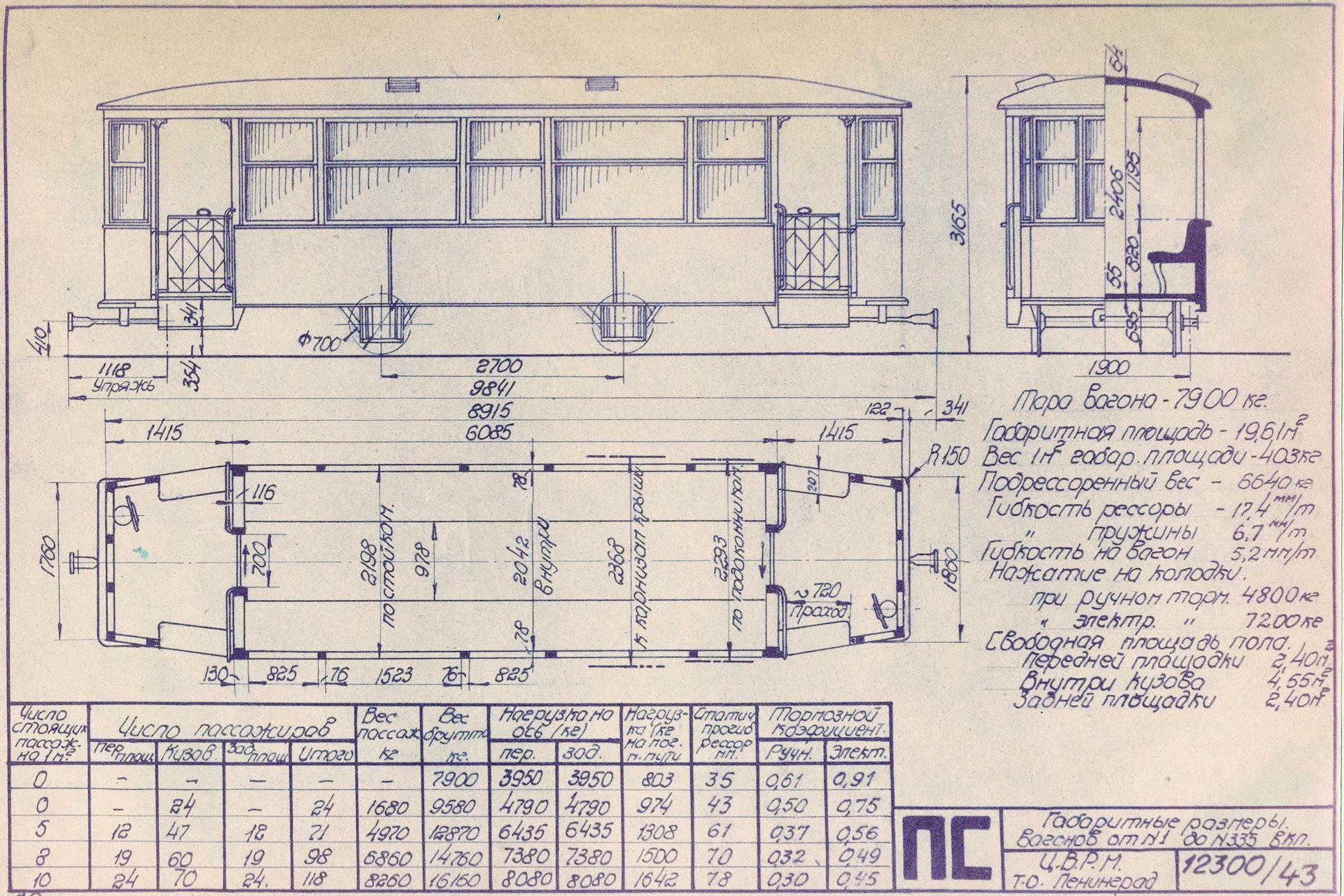 Схема вагона ПС из фондов Музея городского электрического транспорта. Фото предоставлено пресс-службой СПб ГУП «Горэлектротранс»