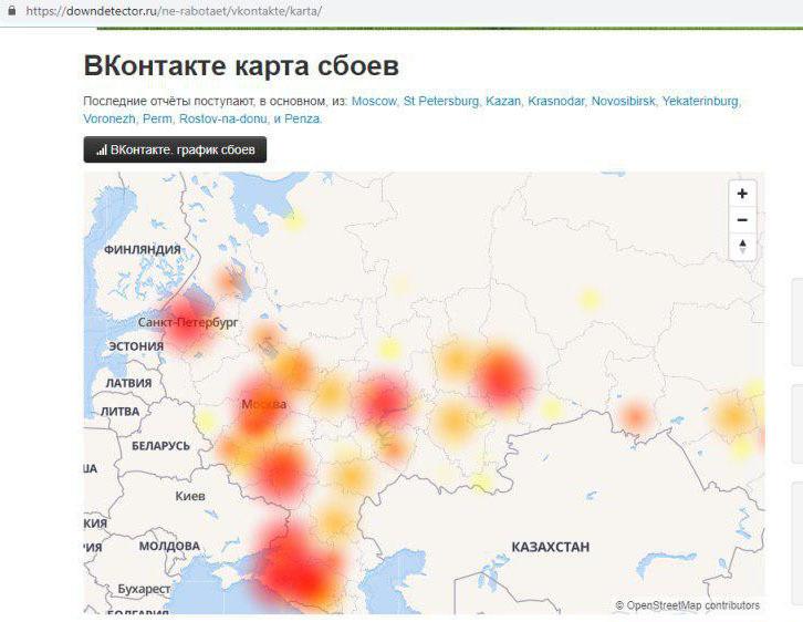скриншот страницы сервиса Downdetector