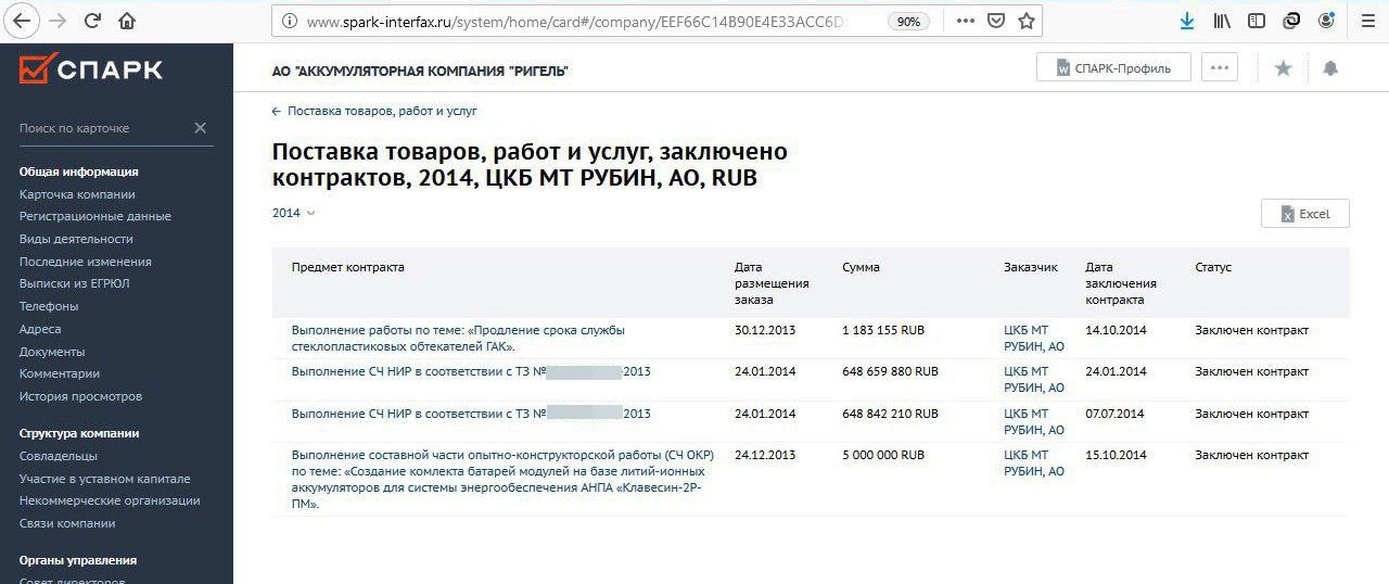 "скриншот страницы сервиса ""СПАРК"""