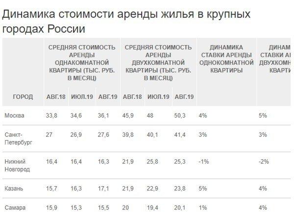 Скриншот с kommersant.ru
