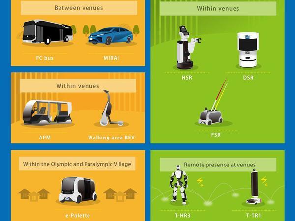 От самокатов до автобусов и роботов-зазывал. Toyota обеспечит транспортом Олимпиаду в Токио