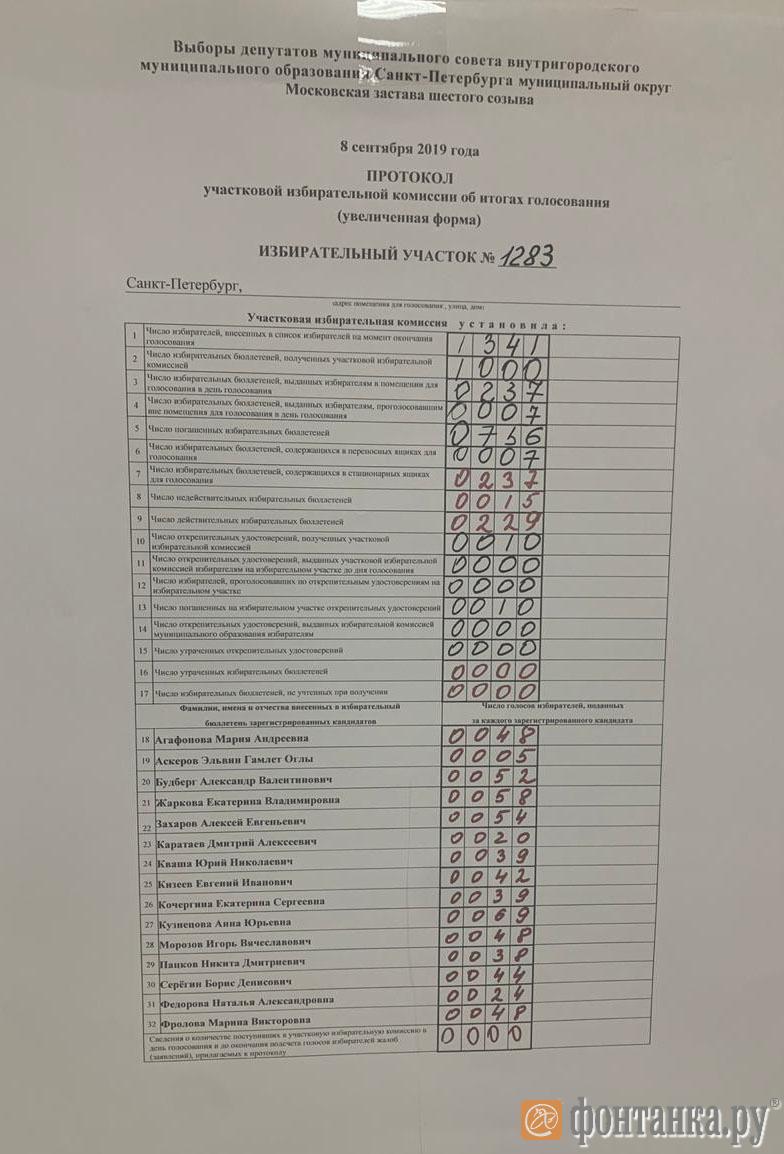 предоставил Александр Тимченко