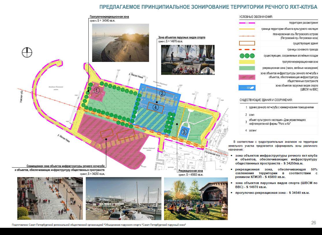"""проект, предложенный """"Санкт-Петербургским парусным союзом"""""""
